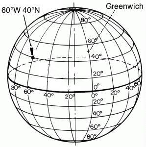 latitude and longitude definition pdf