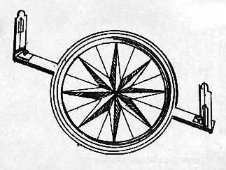 Circumferentor table of surveying cyclopaedia volume 2
