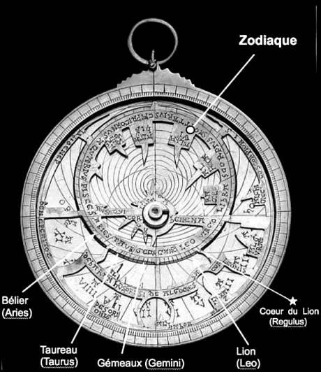 datant Zenith montre